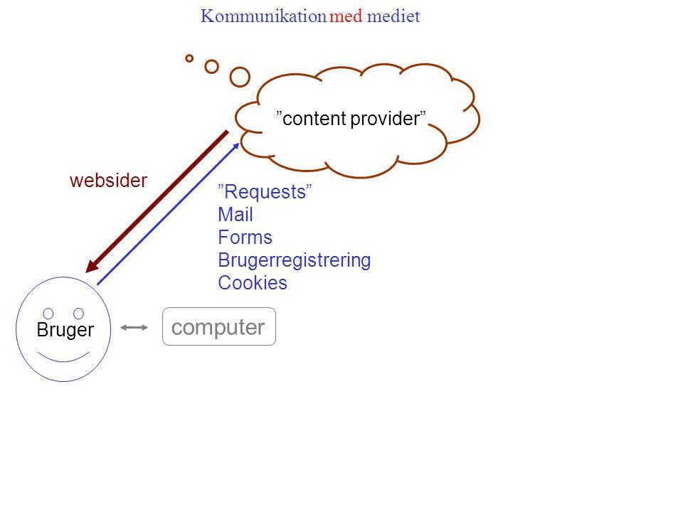 Bruger computer Kommunikation med mediet content provider websider Requests Mail Forms Brugerregistrering Cookies