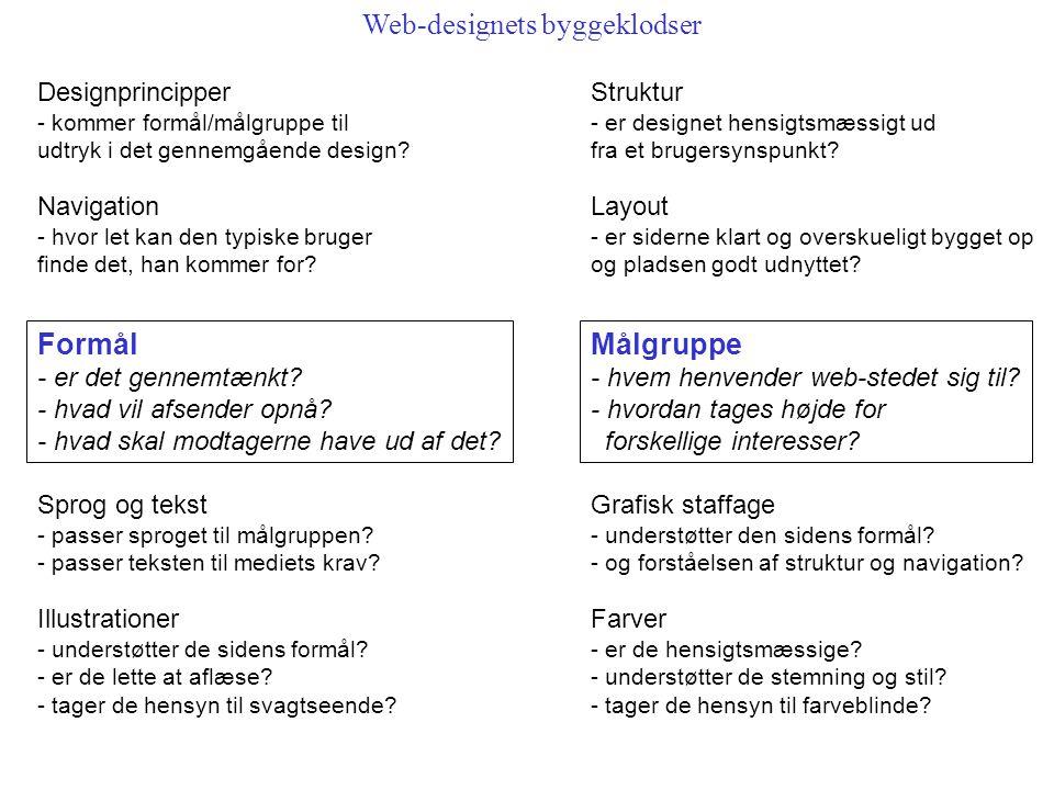 Web-designets byggeklodser Formål - er det gennemtænkt.