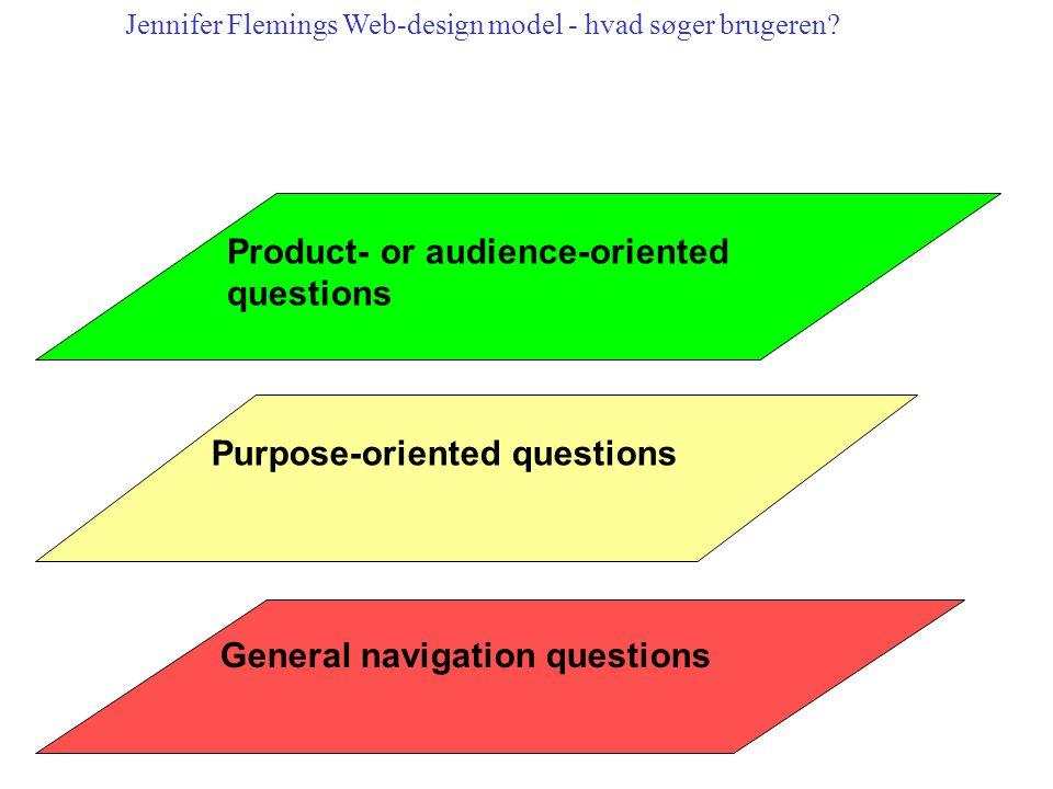 General navigation questions Purpose-oriented questions Product- or audience-oriented questions Jennifer Flemings Web-design model - hvad søger brugeren