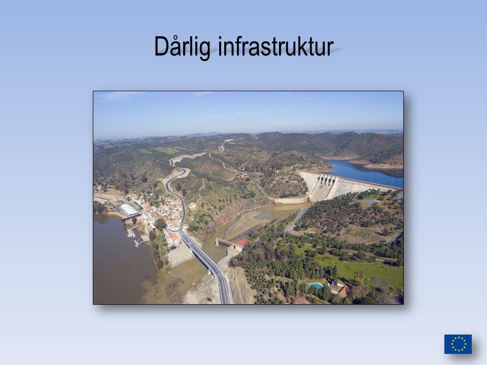 Dårlig infrastruktur