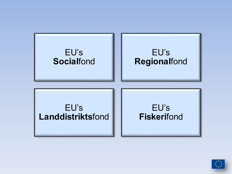 EU's Socialfond EU's Regionalfond EU's Landdistriktsfond EU's Fiskerifond