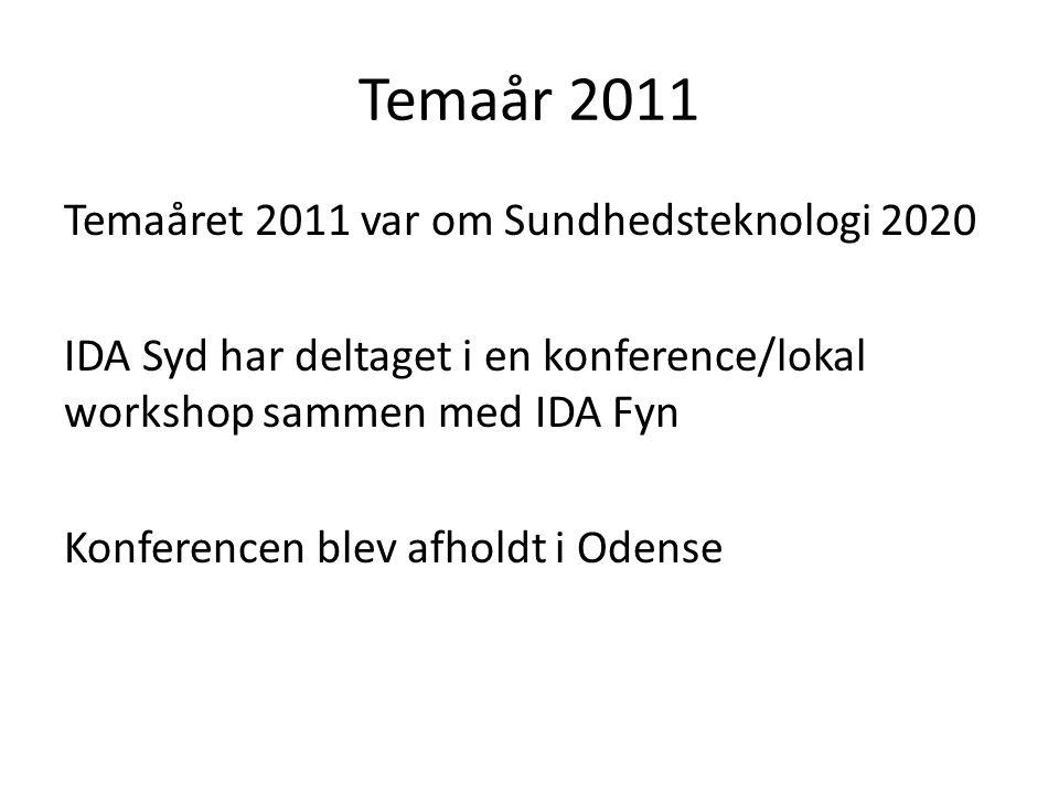 Temaår 2011 Temaåret 2011 var om Sundhedsteknologi 2020 IDA Syd har deltaget i en konference/lokal workshop sammen med IDA Fyn Konferencen blev afholdt i Odense