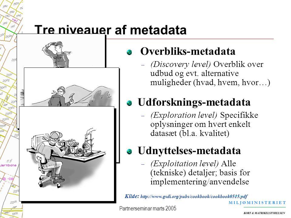 Partnerseminar marts 2005 Tre niveauer af metadata Overbliks-metadata – (Discovery level) Overblik over udbud og evt.