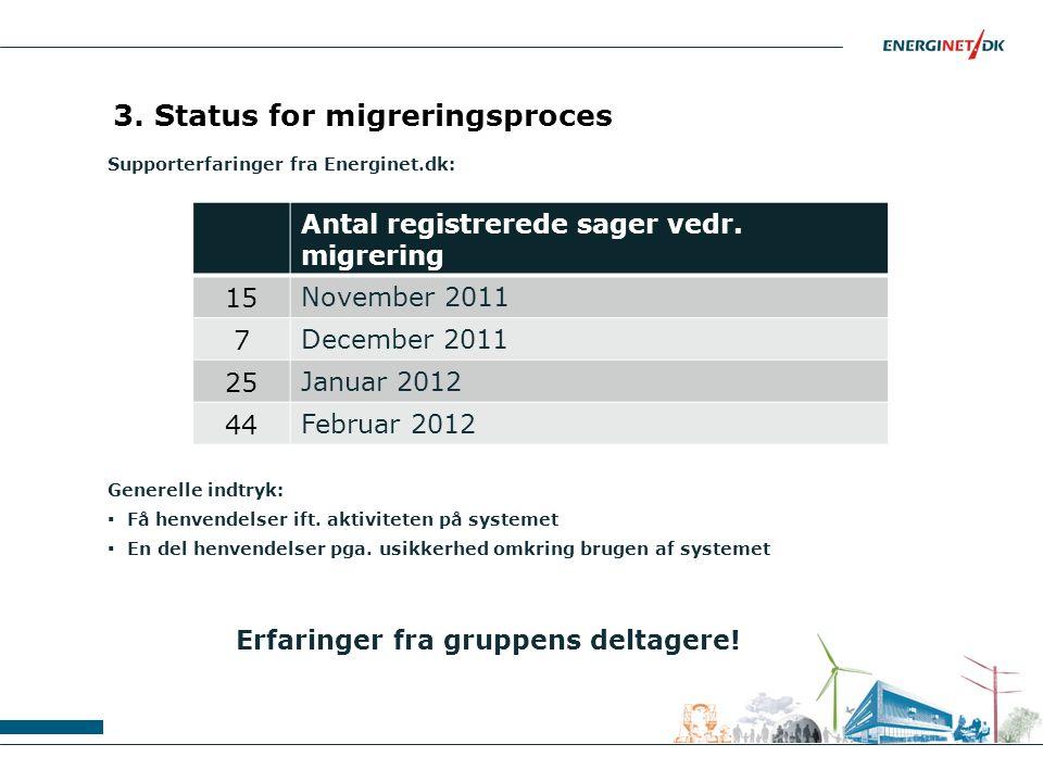 3. Status for migreringsproces Supporterfaringer fra Energinet.dk: Antal registrerede sager vedr.