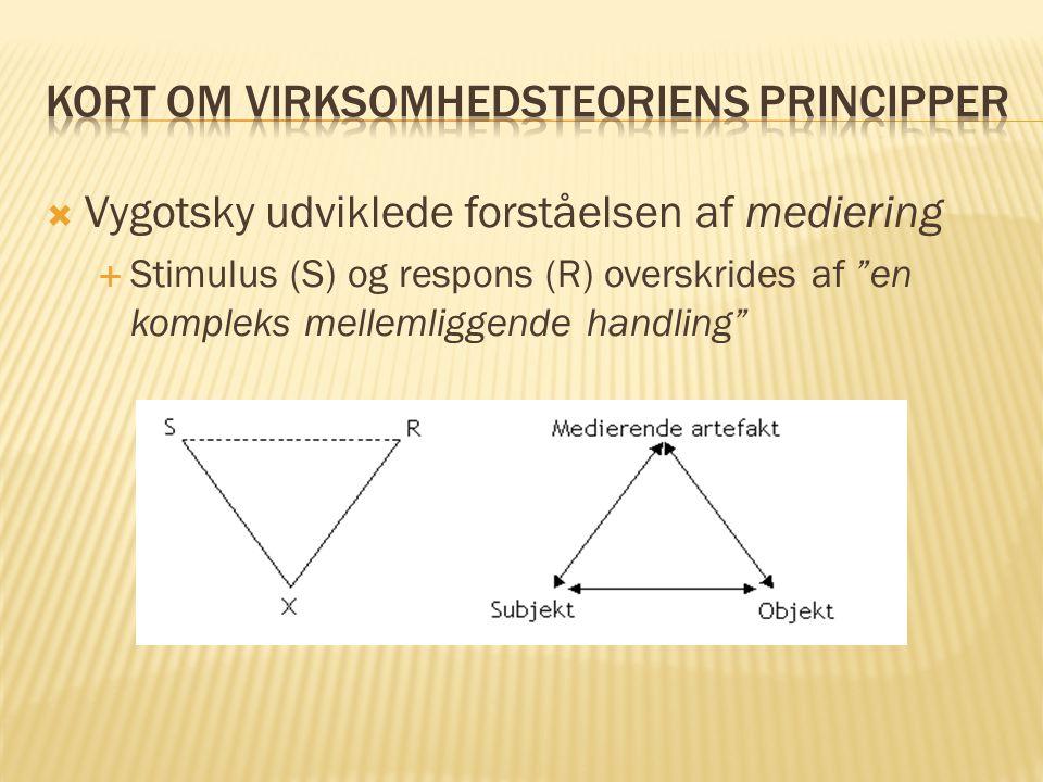 """ Vygotsky udviklede forståelsen af mediering  Stimulus (S) og respons (R) overskrides af """"en kompleks mellemliggende handling"""""""