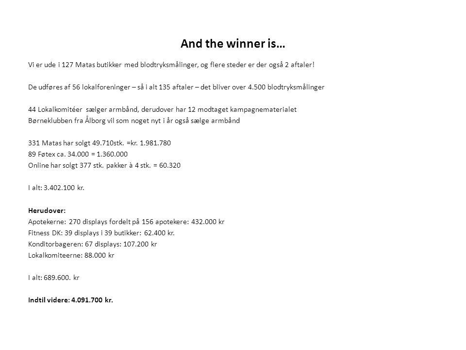 And the winner is… Vi er ude i 127 Matas butikker med blodtryksmålinger, og flere steder er der også 2 aftaler.