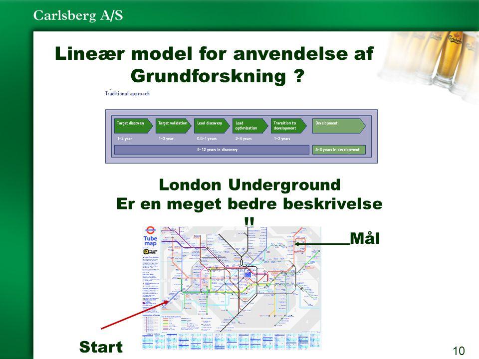 10 London Underground Er en meget bedre beskrivelse !.