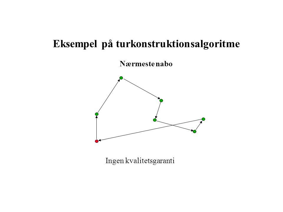 Eksempel på turkonstruktionsalgoritme Nærmeste nabo Ingen kvalitetsgaranti