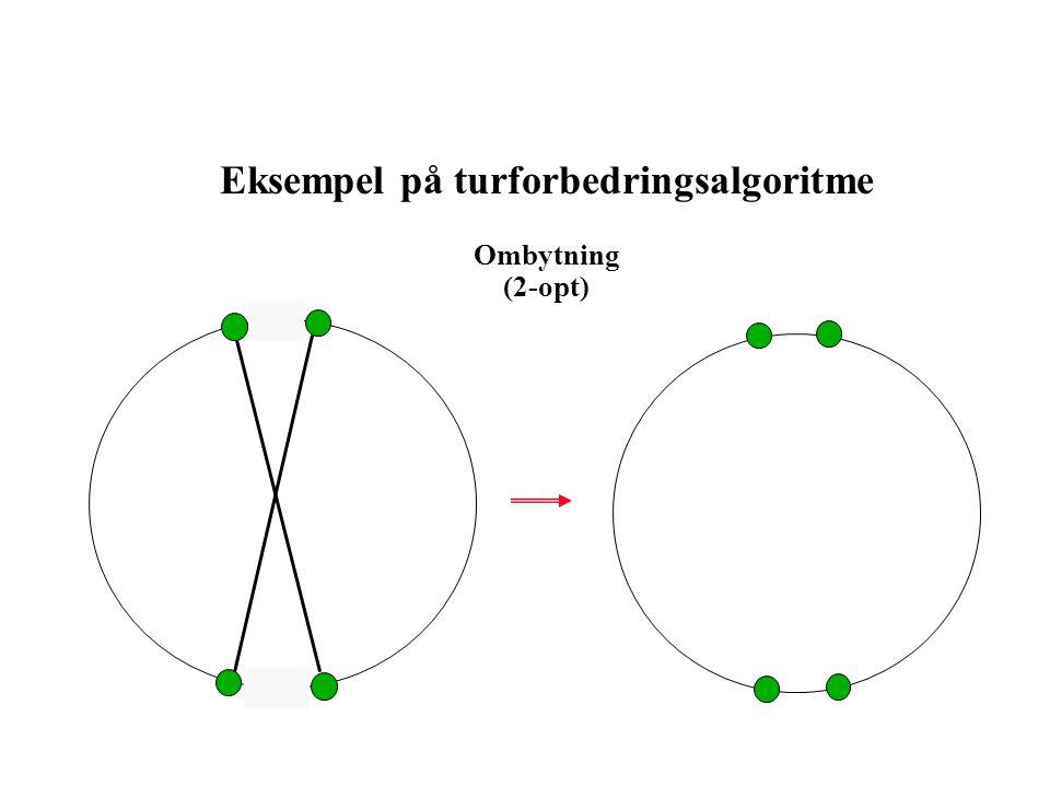Eksempel på turforbedringsalgoritme Ombytning (2-opt)