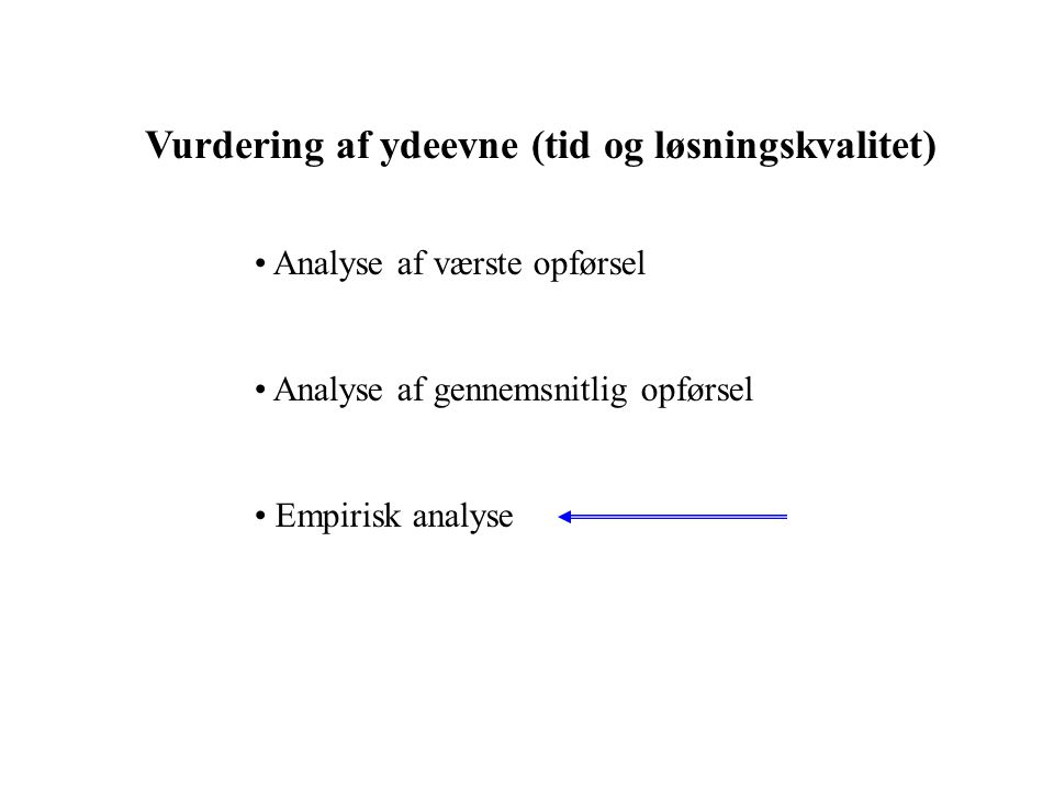 Vurdering af ydeevne (tid og løsningskvalitet) Analyse af værste opførsel Analyse af gennemsnitlig opførsel Empirisk analyse