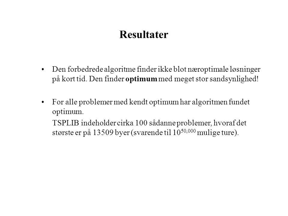 Resultater Den forbedrede algoritme finder ikke blot næroptimale løsninger på kort tid.