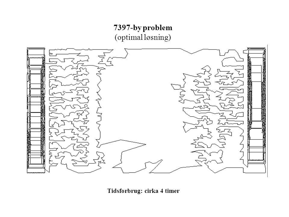 7397-by problem (optimal løsning) Tidsforbrug: cirka 4 timer