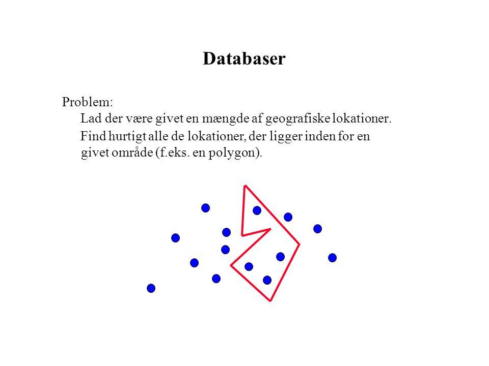 Databaser Problem: Lad der være givet en mængde af geografiske lokationer.