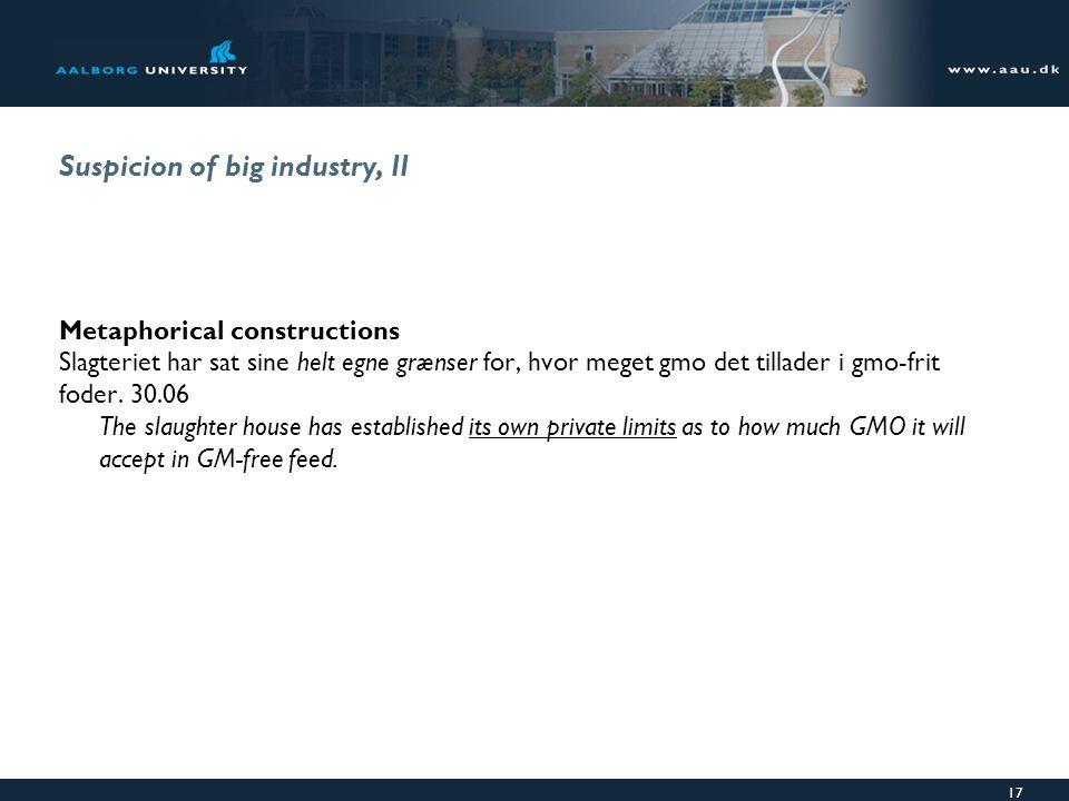 17 Suspicion of big industry, II Metaphorical constructions Slagteriet har sat sine helt egne grænser for, hvor meget gmo det tillader i gmo-frit foder.