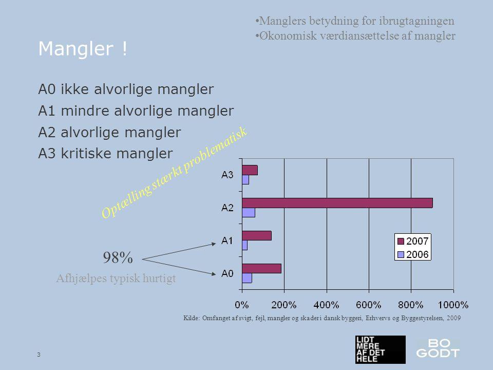 3 Mangler .