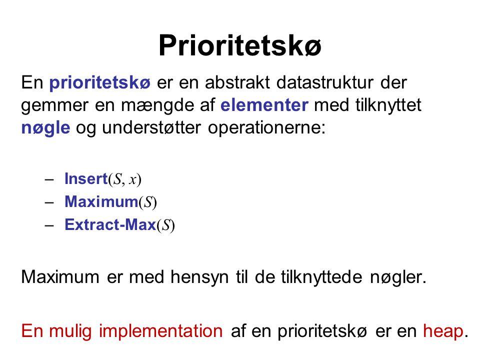 Prioritetskø En prioritetskø er en abstrakt datastruktur der gemmer en mængde af elementer med tilknyttet nøgle og understøtter operationerne: – Insert (S, x) – Maximum (S) – Extract-Max (S) Maximum er med hensyn til de tilknyttede nøgler.