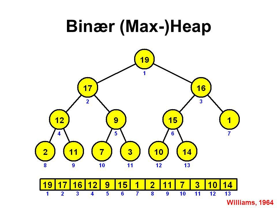 Binær (Max-)Heap Williams, 1964
