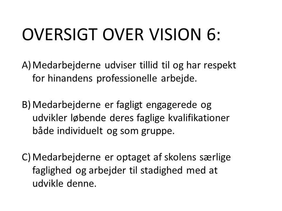 OVERSIGT OVER VISION 6: A)Medarbejderne udviser tillid til og har respekt for hinandens professionelle arbejde.