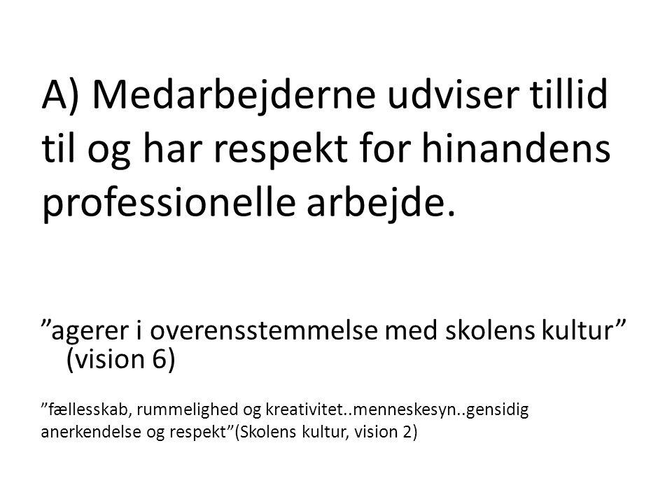 A) Medarbejderne udviser tillid til og har respekt for hinandens professionelle arbejde.