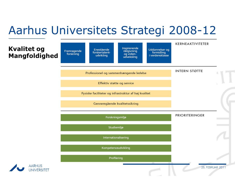 25. FEBRUAR 2011 AARHUS UNIVERSITET Aarhus Universitets Strategi 2008-12 Kvalitet og Mangfoldighed