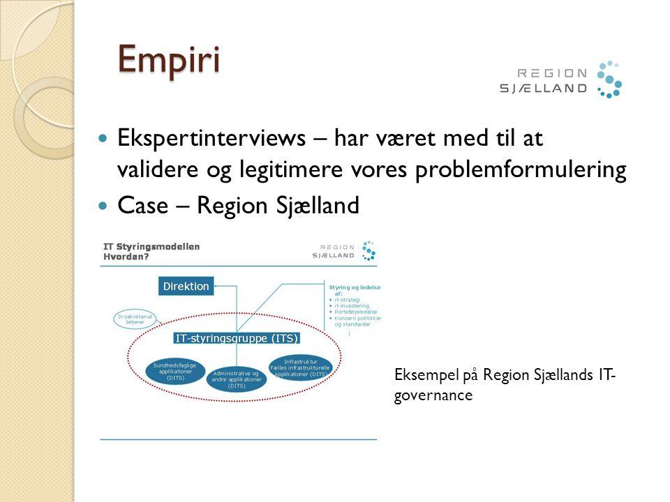 Empiri Ekspertinterviews – har været med til at validere og legitimere vores problemformulering Case – Region Sjælland Eksempel på Region Sjællands IT- governance