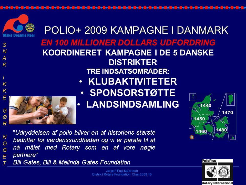Jørgen Eeg Sørensen District Rotary Foundation Chair2008-10 POLIO+ 2009 KAMPAGNE I DANMARK 5 Udryddelsen af polio bliver en af historiens største bedrifter for verdenssundheden og vi er parate til at nå målet med Rotary som en af vore nøgle partnere Bill Gates, Bill & Melinda Gates Foundation EN 100 MILLIONER DOLLARS UDFORDRING KOORDINERET KAMPAGNE I DE 5 DANSKE DISTRIKTER TRE INDSATSOMRÅDER: KLUBAKTIVITETER SPONSORSTØTTE LANDSINDSAMLING SNAK IKKEGØR NOGETSNAK IKKEGØR NOGET
