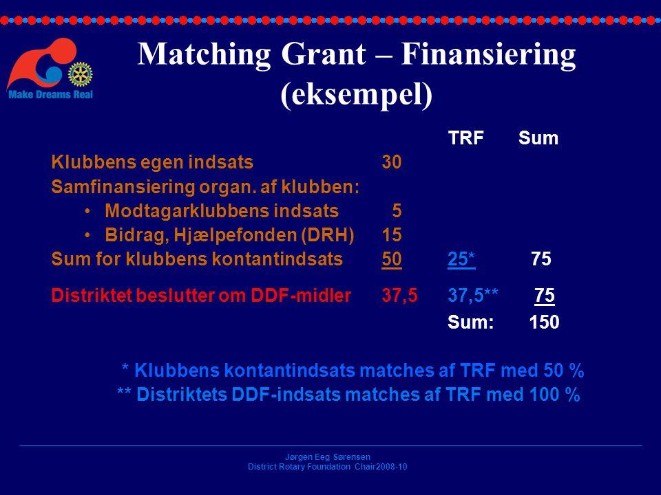 Jørgen Eeg Sørensen District Rotary Foundation Chair2008-10 TRF Sum Klubbens egen indsats30 Samfinansiering organ.