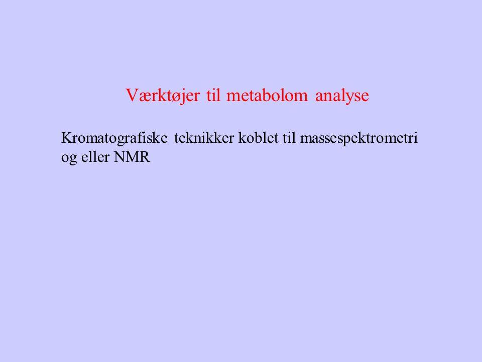 Værktøjer til metabolom analyse Kromatografiske teknikker koblet til massespektrometri og eller NMR