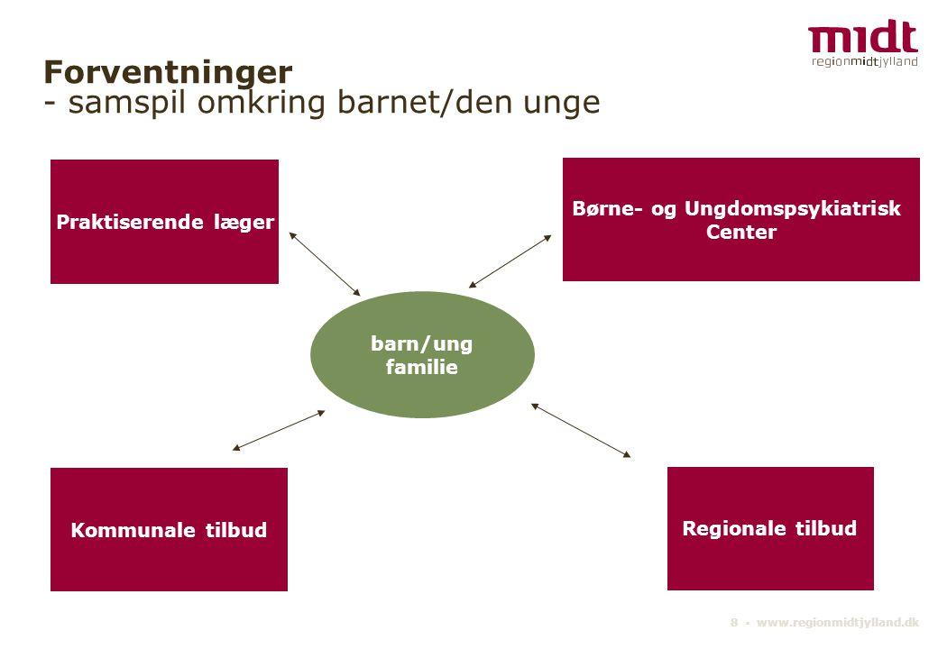 8 ▪ www.regionmidtjylland.dk Forventninger - samspil omkring barnet/den unge barn/ung familie Regionale tilbud Børne- og Ungdomspsykiatrisk Center Praktiserende læger Kommunale tilbud