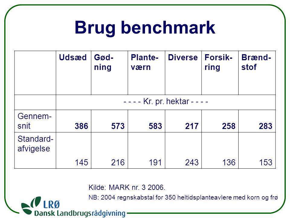 Brug benchmark UdsædGød- ning Plante- værn DiverseForsik- ring Brænd- stof - - - - Kr.