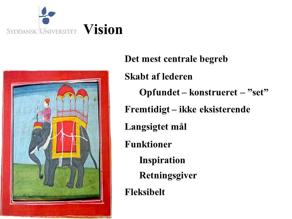 Vision Det mest centrale begreb Skabt af lederen Opfundet – konstrueret – set Fremtidigt – ikke eksisterende Langsigtet mål Funktioner Inspiration Retningsgiver Fleksibelt