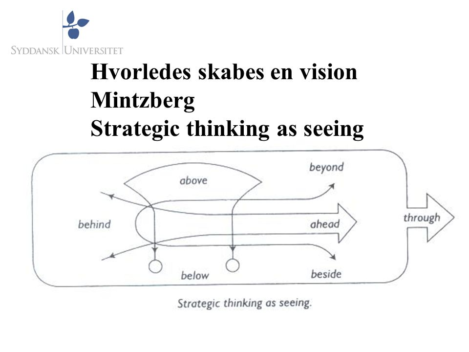 Hvorledes skabes en vision Mintzberg Strategic thinking as seeing