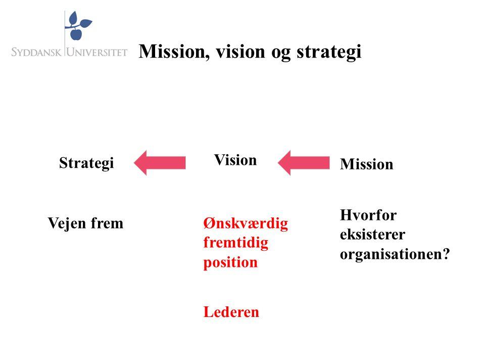 Mission, vision og strategi Mission Vision Strategi Hvorfor eksisterer organisationen.