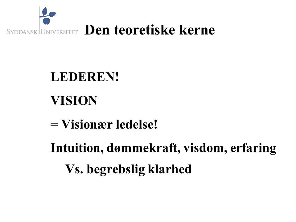 Den teoretiske kerne LEDEREN. VISION = Visionær ledelse.