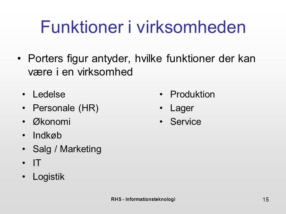 RHS - Informationsteknologi 15 Funktioner i virksomheden Porters figur antyder, hvilke funktioner der kan være i en virksomhed Ledelse Personale (HR)