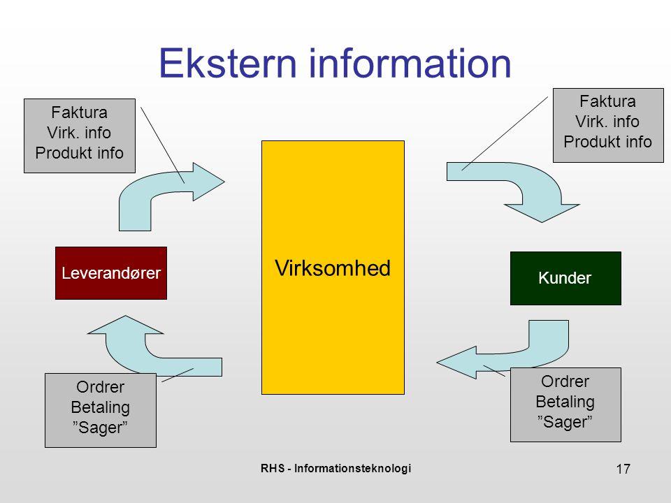 """RHS - Informationsteknologi 17 Ekstern information Leverandører Virksomhed Kunder Ordrer Betaling """"Sager"""" Ordrer Betaling """"Sager"""" Faktura Virk. info P"""