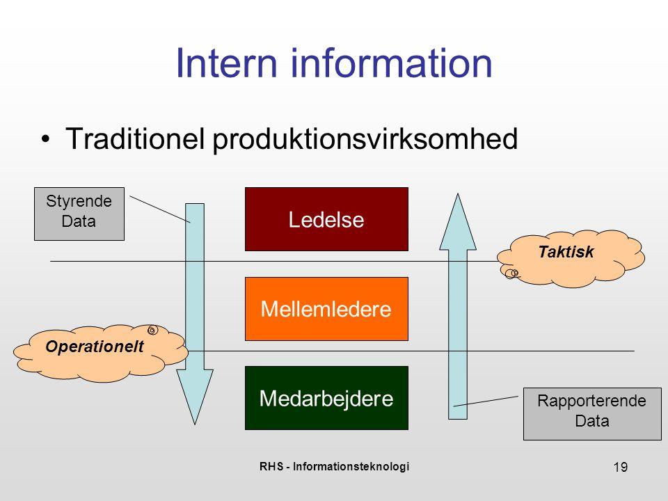 RHS - Informationsteknologi 19 Intern information Traditionel produktionsvirksomhed Ledelse Mellemledere Medarbejdere Styrende Data Rapporterende Data