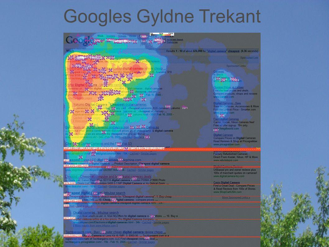 Googles Gyldne Trekant