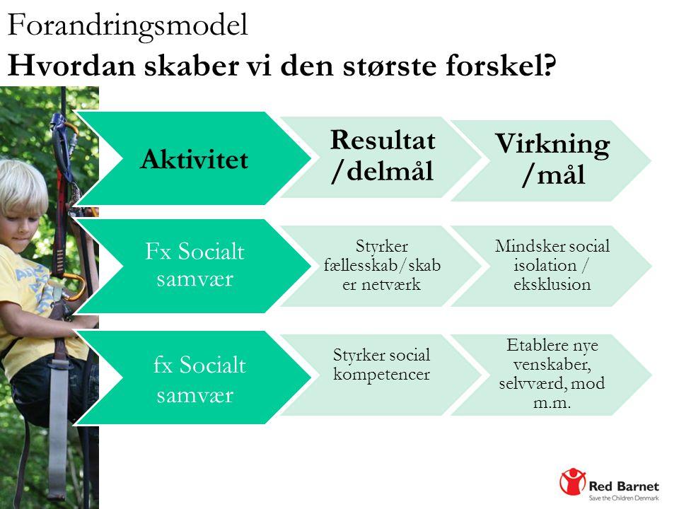 20 AFTALE / TILTAG ØNSKET FREMTID ANSVARLIGTIDSPLANSTATUS ´ Tids, Handle og Aftale plan