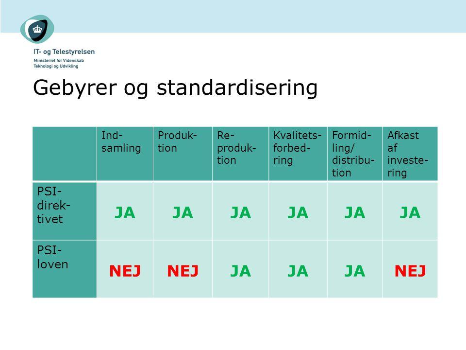 Gebyrer og standardisering Ind- samling Produk- tion Re- produk- tion Kvalitets- forbed- ring Formid- ling/ distribu- tion Afkast af investe- ring PSI- direk- tivet JA PSI- loven NEJ JA NEJ