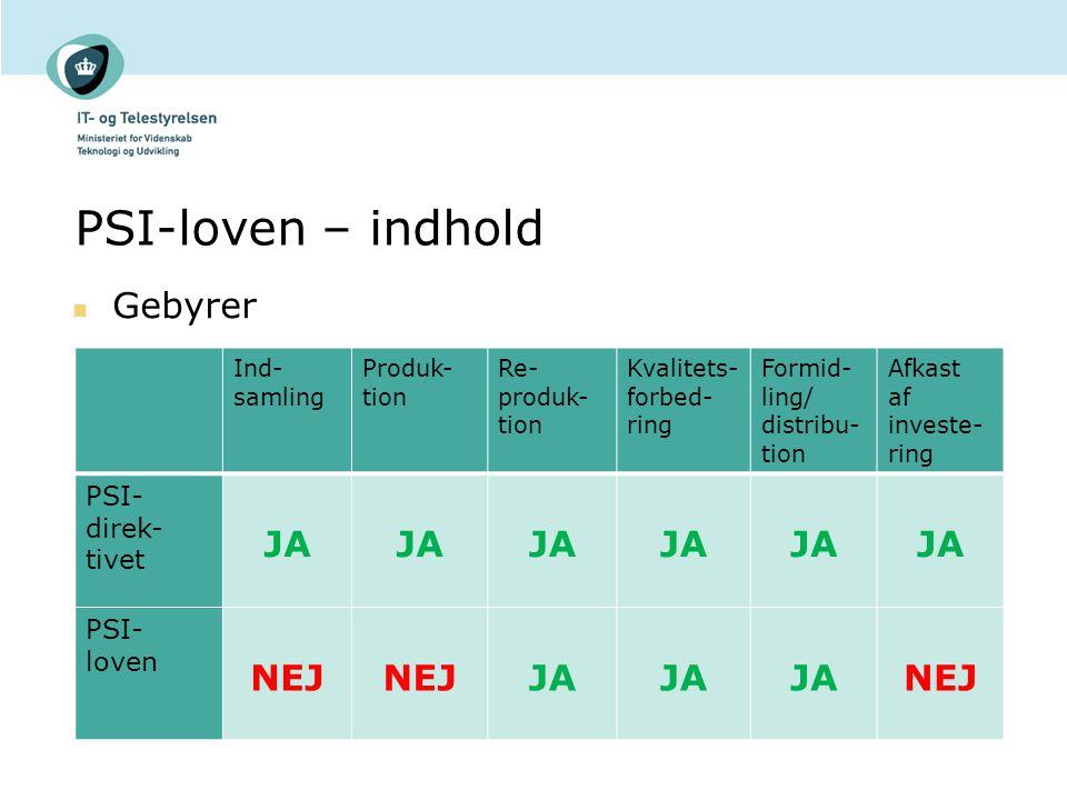 PSI-loven – indhold Gebyrer Ind- samling Produk- tion Re- produk- tion Kvalitets- forbed- ring Formid- ling/ distribu- tion Afkast af investe- ring PSI- direk- tivet JA PSI- loven NEJ JA NEJ