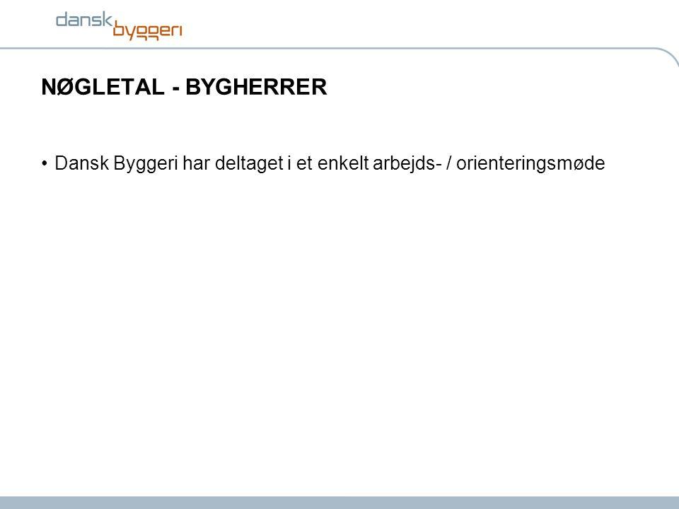 NØGLETAL - BYGHERRER Dansk Byggeri har deltaget i et enkelt arbejds- / orienteringsmøde
