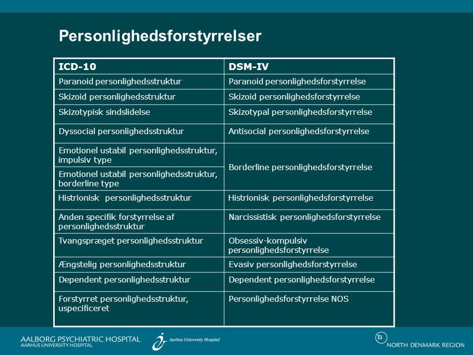 Personlighedsforstyrrelser ICD-10DSM-IV Paranoid personlighedsstrukturParanoid personlighedsforstyrrelse Skizoid personlighedsstrukturSkizoid personlighedsforstyrrelse Skizotypisk sindslidelseSkizotypal personlighedsforstyrrelse Dyssocial personlighedsstrukturAntisocial personlighedsforstyrrelse Emotionel ustabil personlighedsstruktur, impulsiv type Borderline personlighedsforstyrrelse Emotionel ustabil personlighedsstruktur, borderline type Histrionisk personlighedsstrukturHistrionisk personlighedsforstyrrelse Anden specifik forstyrrelse af personlighedsstruktur Narcissistisk personlighedsforstyrrelse Tvangspræget personlighedsstrukturObsessiv-kompulsiv personlighedsforstyrrelse Ængstelig personlighedsstrukturEvasiv personlighedsforstyrrelse Dependent personlighedsstrukturDependent personlighedsforstyrrelse Forstyrret personlighedsstruktur, uspecificeret Personlighedsforstyrrelse NOS