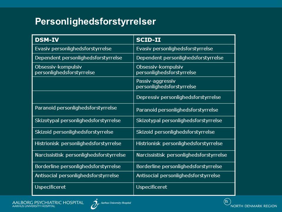 Personlighedsforstyrrelser DSM-IVSCID-II Evasiv personlighedsforstyrrelse Dependent personlighedsforstyrrelse Obsessiv-kompulsiv personlighedsforstyrrelse Passiv-aggressiv personlighedsforstyrrelse Depressiv personlighedsforstyrrelse Paranoid personlighedsforstyrrelse Skizotypal personlighedsforstyrrelse Skizoid personlighedsforstyrrelse Histrionisk personlighedsforstyrrelse Narcissistisk personlighedsforstyrrelse Borderline personlighedsforstyrrelse Antisocial personlighedsforstyrrelse Uspecificeret