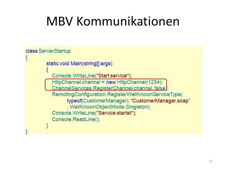 MBV Kommunikationen 13