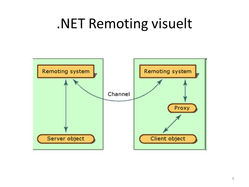 .NET Remoting visuelt 6