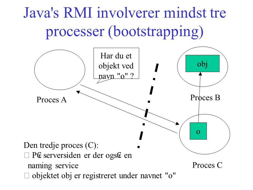 Java s RMI involverer mindst tre processer (bootstrapping) obj Proces A Proces B Den tredje proces (C): • P ₢ serversiden er der ogs ₢ en naming service • objektet obj er registreret under navnet o o Proces C Har du et objekt ved navn o