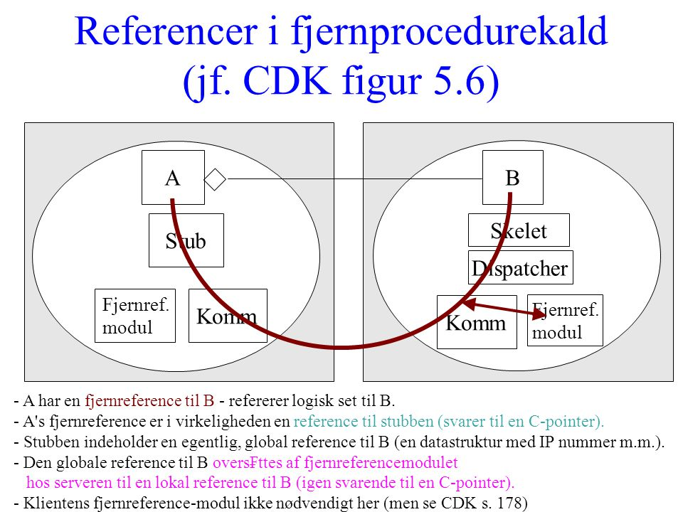 Referencer i fjernprocedurekald (jf.