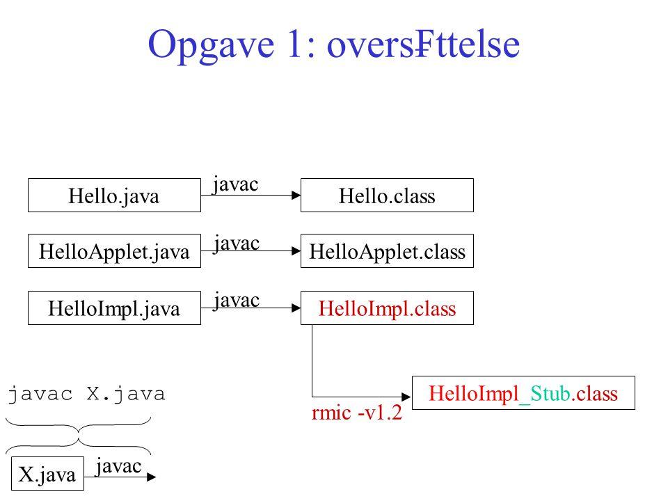 Opgave 1: overs₣ttelse HelloImpl.java Hello.java HelloApplet.java HelloImpl.class Hello.class HelloApplet.class HelloImpl_Stub.class javac rmic -v1.2 X.java javac javac X.java