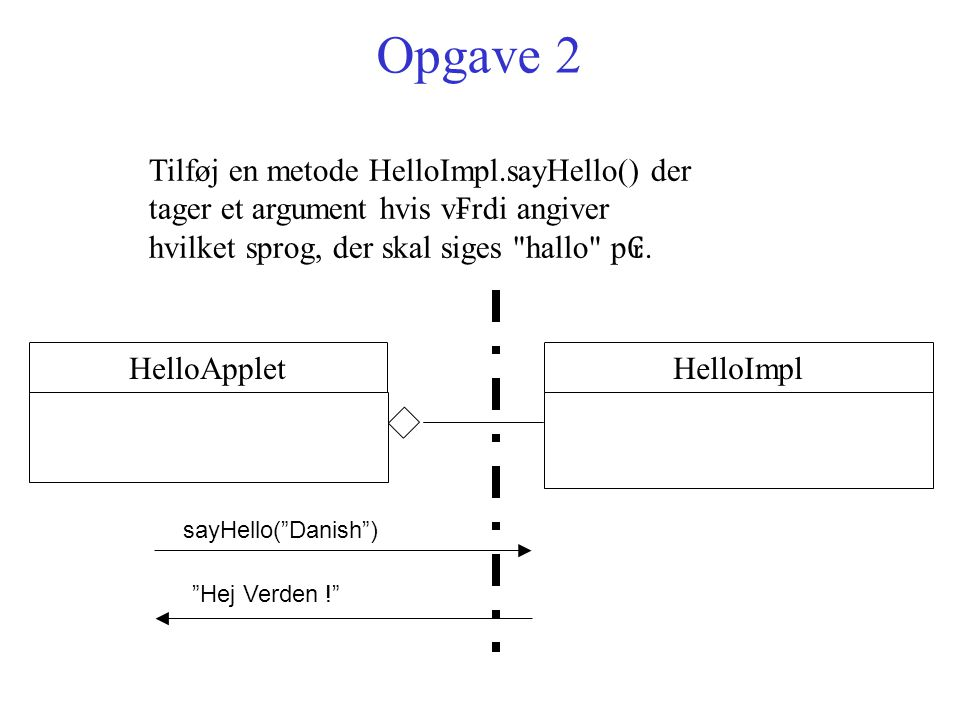 Opgave 2 Tilføj en metode HelloImpl.sayHello() der tager et argument hvis v₣rdi angiver hvilket sprog, der skal siges hallo p ₢.